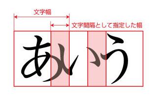TextKerning7.jpg
